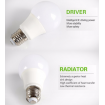 Color LED RGB bulb 9W Dimmable